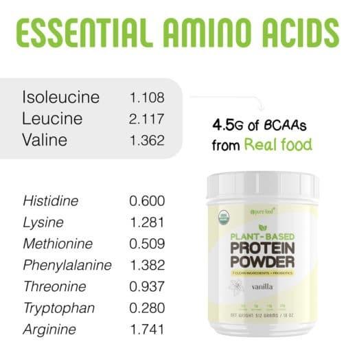 best womens protein powder